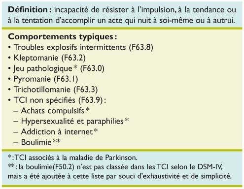 Troubles du contrôle des impulsions et maladie de Parkinson ...