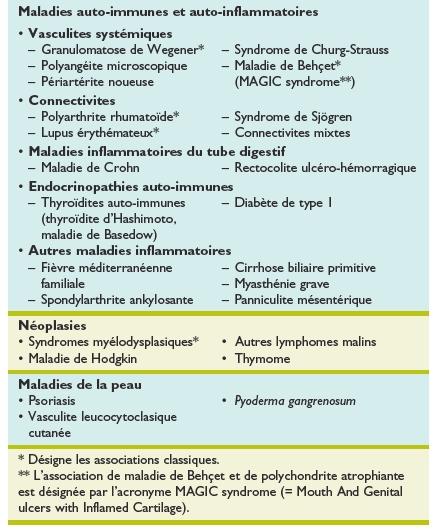 Les moyens nationaux au traitement atopitcheskogo de la dermatite chez les enfants
