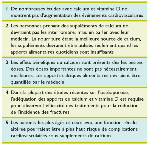 injection annuelle pour osteoporose