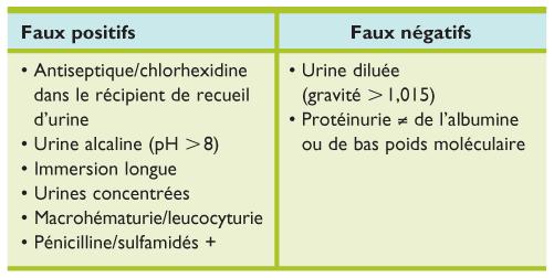 taux albumine dans les urines