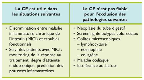 infecții helmintice din fecale