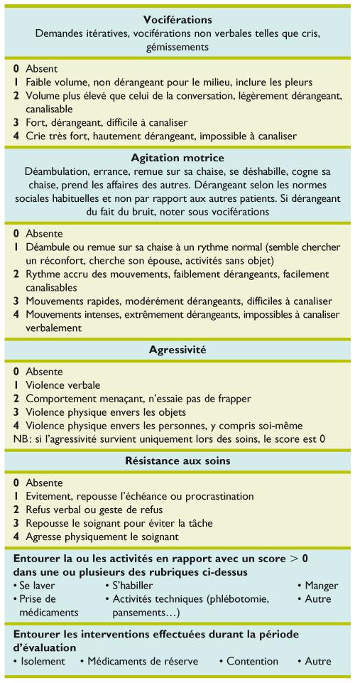 Evaluation du comportement en milieu somatique - Porter plainte pour violence physique ...