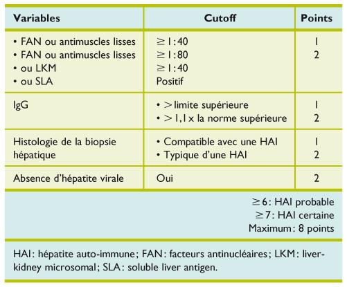 Hépatite auto-immune - Revue Médicale Suisse