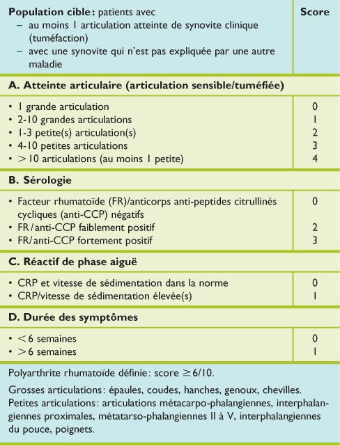Bienfaits Boswellia - Asthme du genou, ou gonAsthme : vers un traitement ...