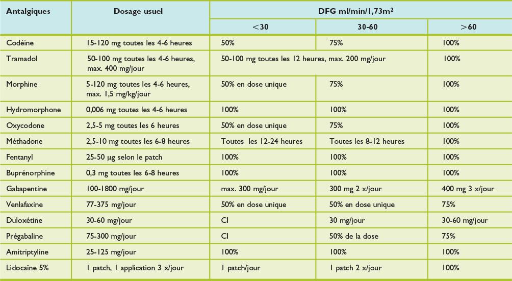 anti inflammatoire non steroidien traduction anglais