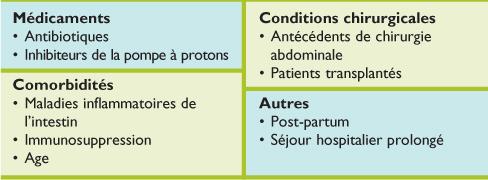 clostridium difficile antigene positif toxine positive pancreatic cancer reddit