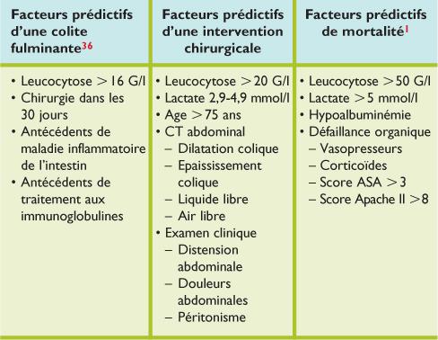 clostridium difficile antigene positif toxine positive ervax detox fiyat