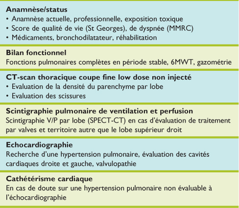 Réduction de volume pulmonaire dans l'emphysème sévère..