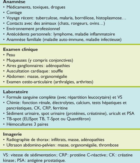 Quelques outils face à un syndrome inflammatoire - Revue ...