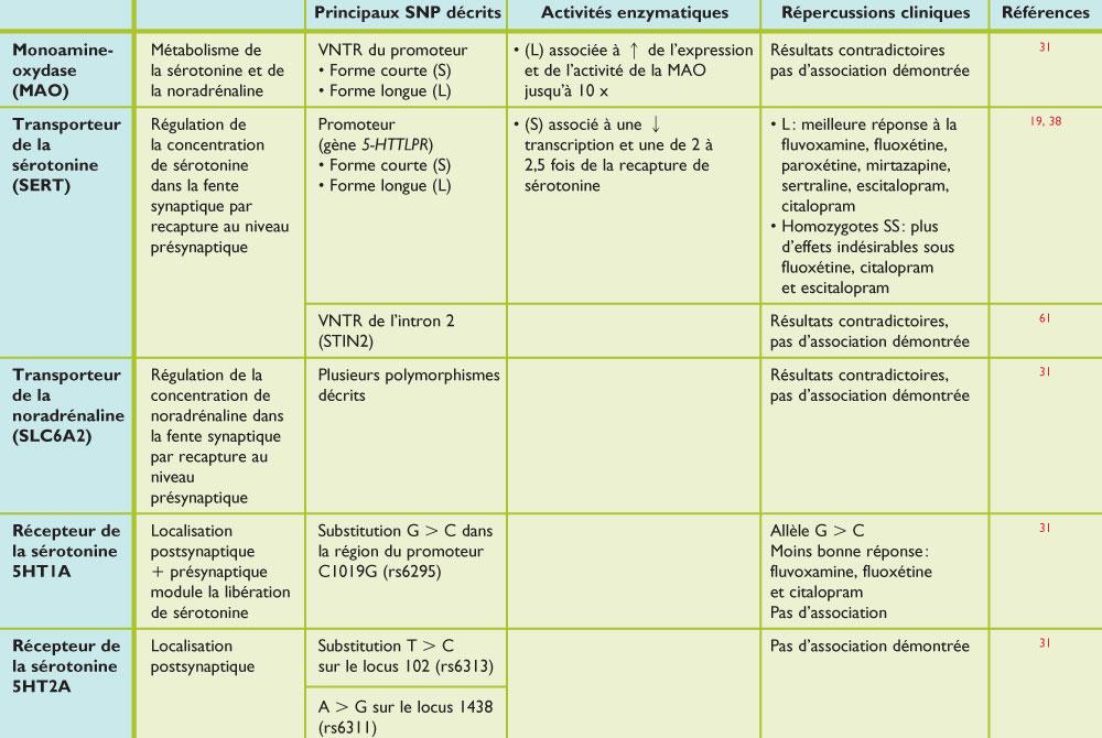 Tricor Mg Oral Tablet additionally Escitalopram Mg Tabs S Copy likewise Carisoprodol in addition Escitalopram Mg N Fta Vorderseite in addition . on escitalopram