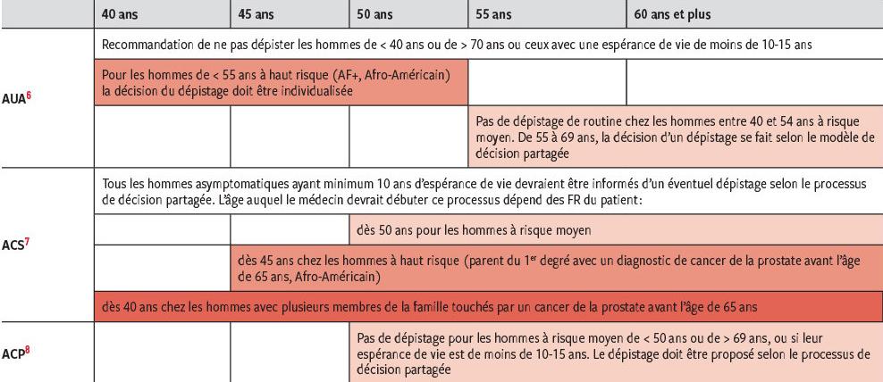 cancer colorectal 40 ans mărgele pentru bebeluși